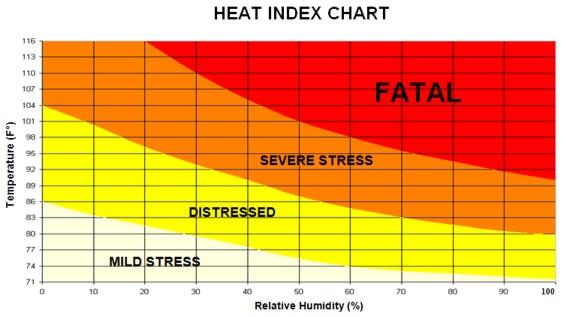 heat_stress