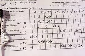 HJ scoresheet.jpeg